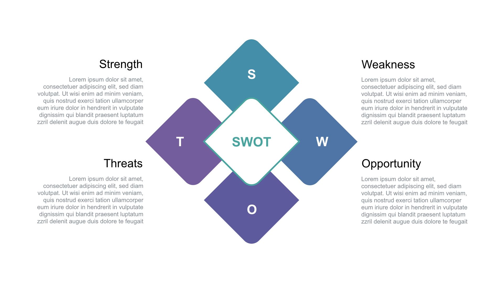 Swot Analysis Free Ppt For Powerpoint Free Download Now Swot
