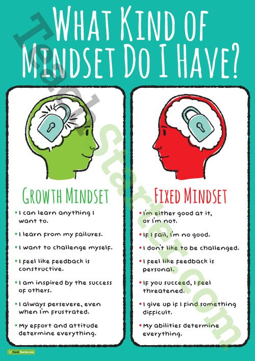 Growth mindset and fixed mindset