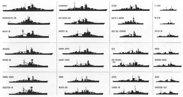 Kriegsmarine silhouettes compared to Allied counterparts. ONI-204 ...