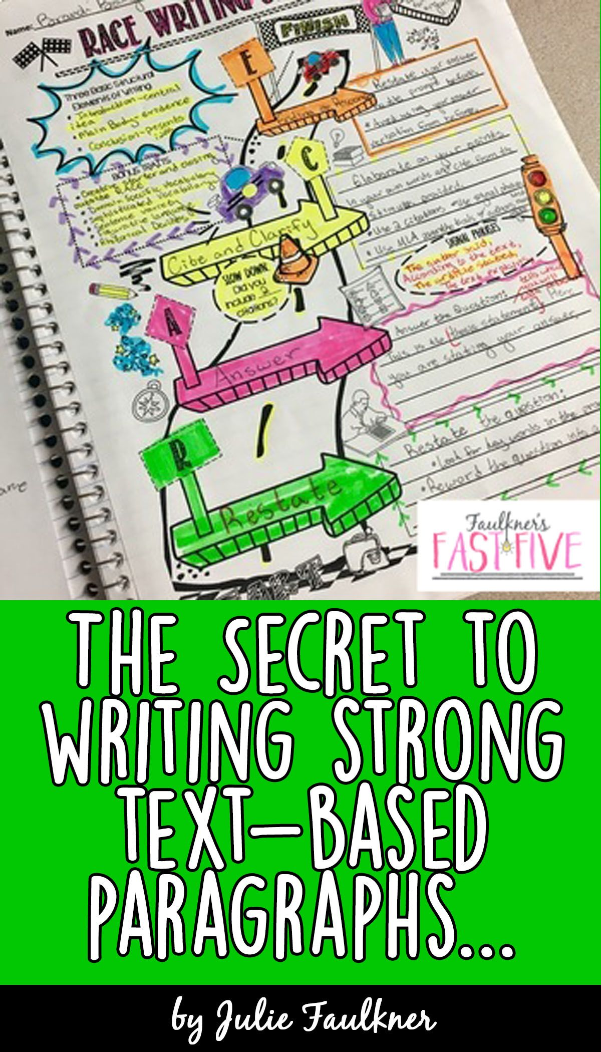 Race Paragraph Sketch Notes Race Writing Strategy Blog