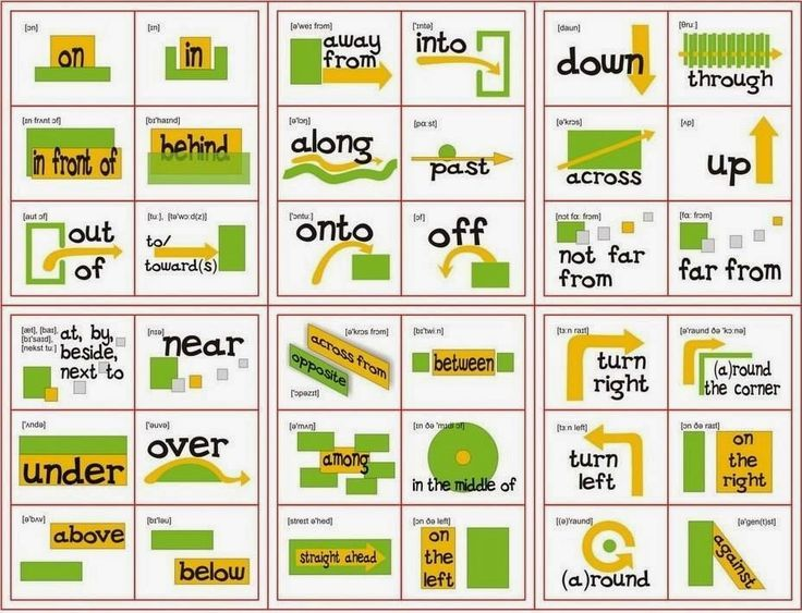 Forum   .   Fluent LandPrepositions Made Easy: Preposition for Location and Movement   Fluent Land