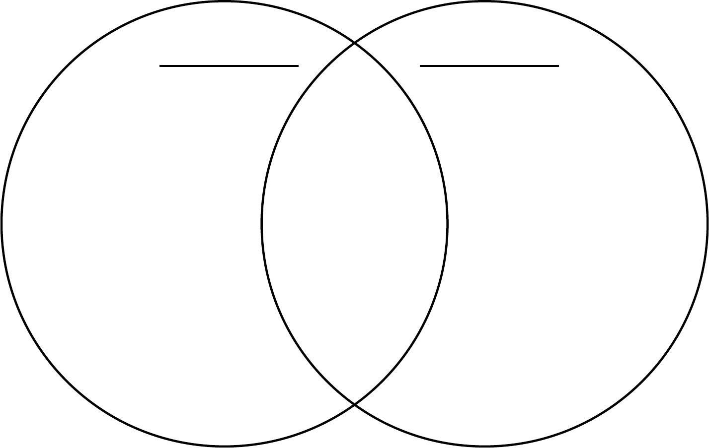 Venn Diagram In