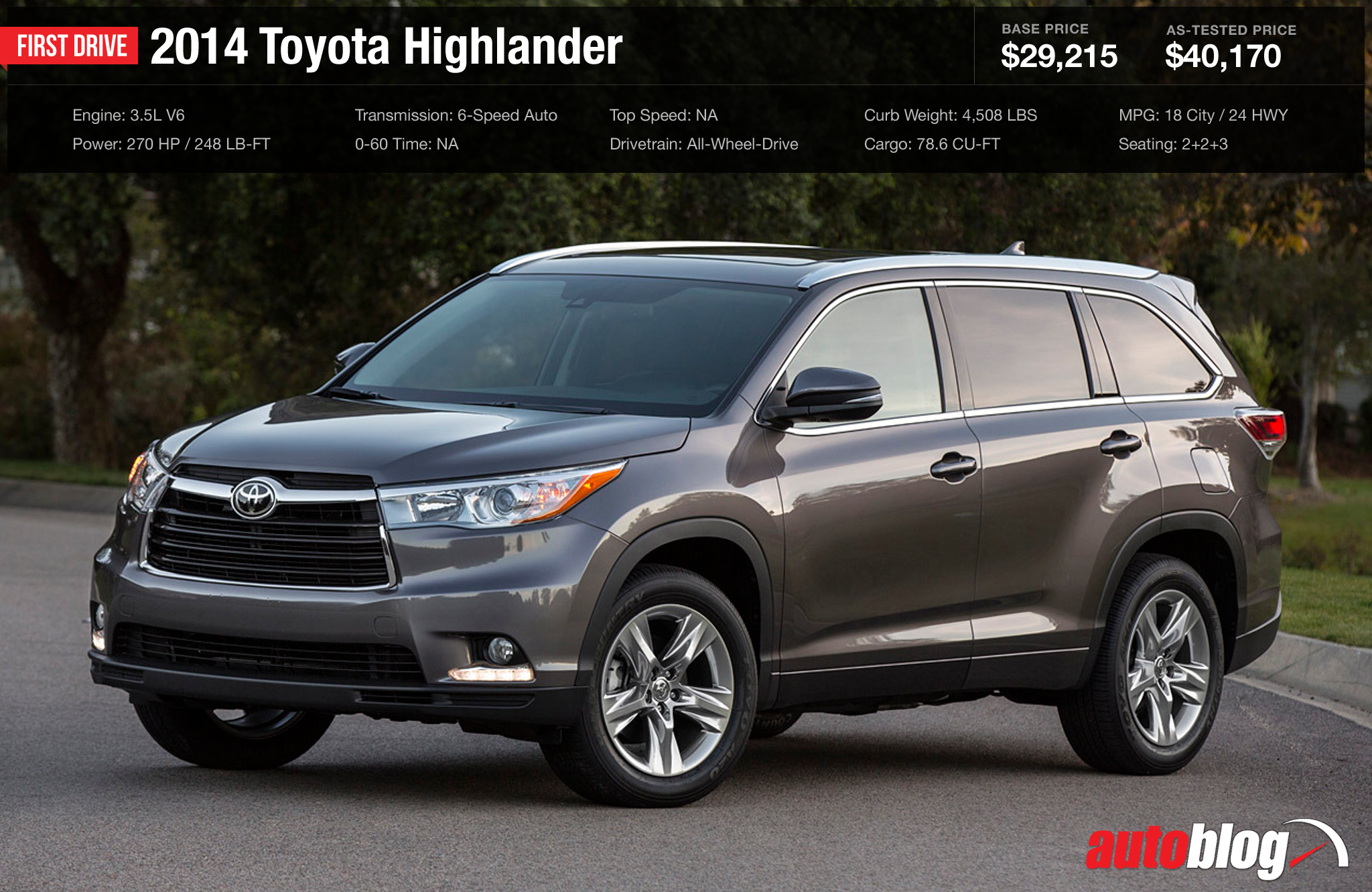 We give the 2014 toyota highlander a first drive review http