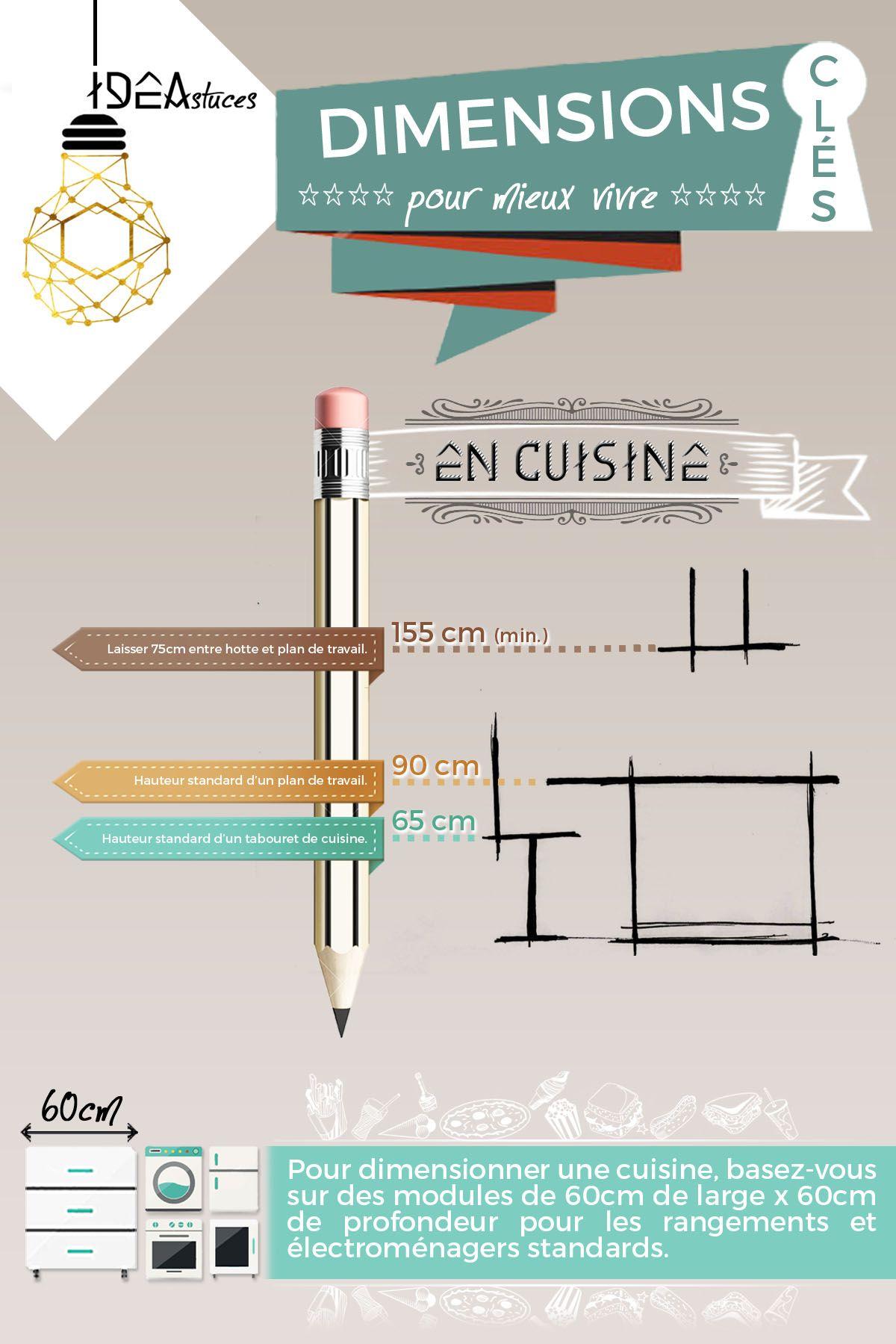 Ideastuce Dimensions Pour Mieux Vivre En Cuisine