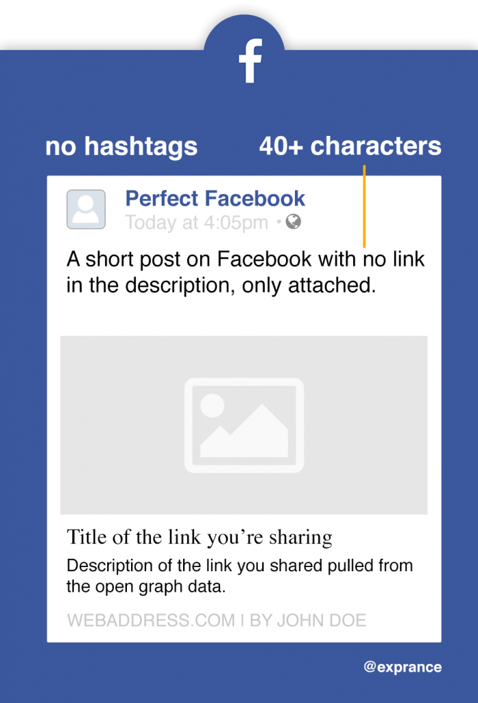 The Anatomy Of The Perfect Facebook Post Social Media Pinterest