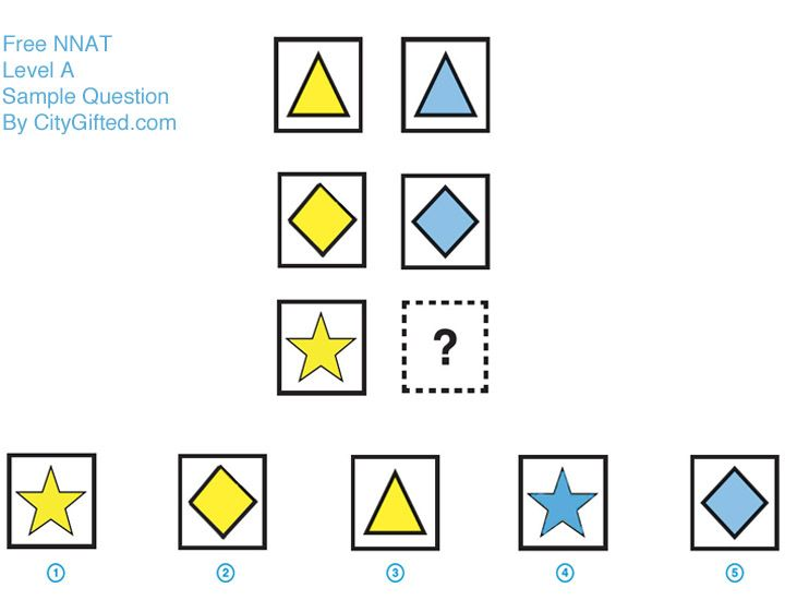Practice Test for the NNAT 2 - Kindergarten (ebook) | The o'jays ...