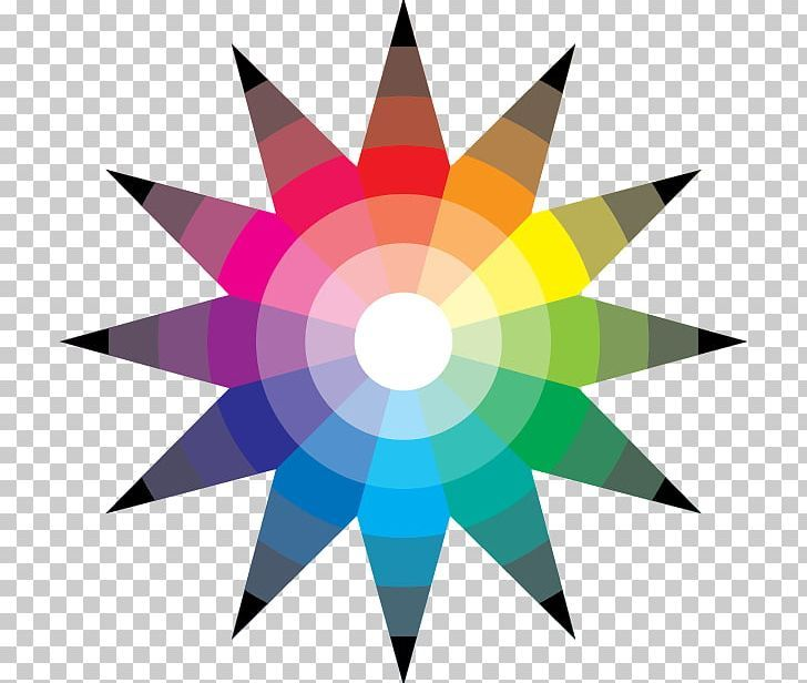 The Color Star The Elements Of Color Bauhaus Color Wheel Png
