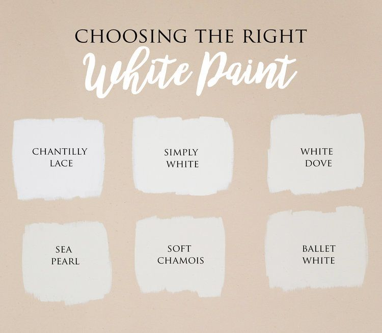 Choosing The Right White Paint Benjamin Moore Chantilly Lace Benjamin Moore White Paint Colors Simply White Benjamin Moore
