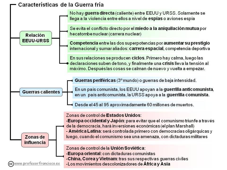 Esquemas de historia universal y de España. Los he ido
