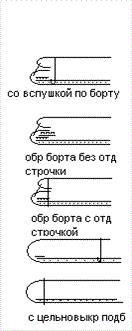 Сборочные схемы узлов