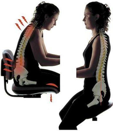 Ergonomic Chairs More