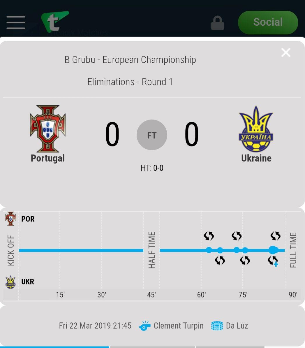 Portugal Ukraine Euro 2020 League Table European Championships Real Time