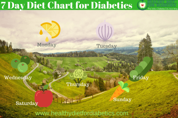 Indian Diet Chart For Diabetics To Reverse Diabetes  Education