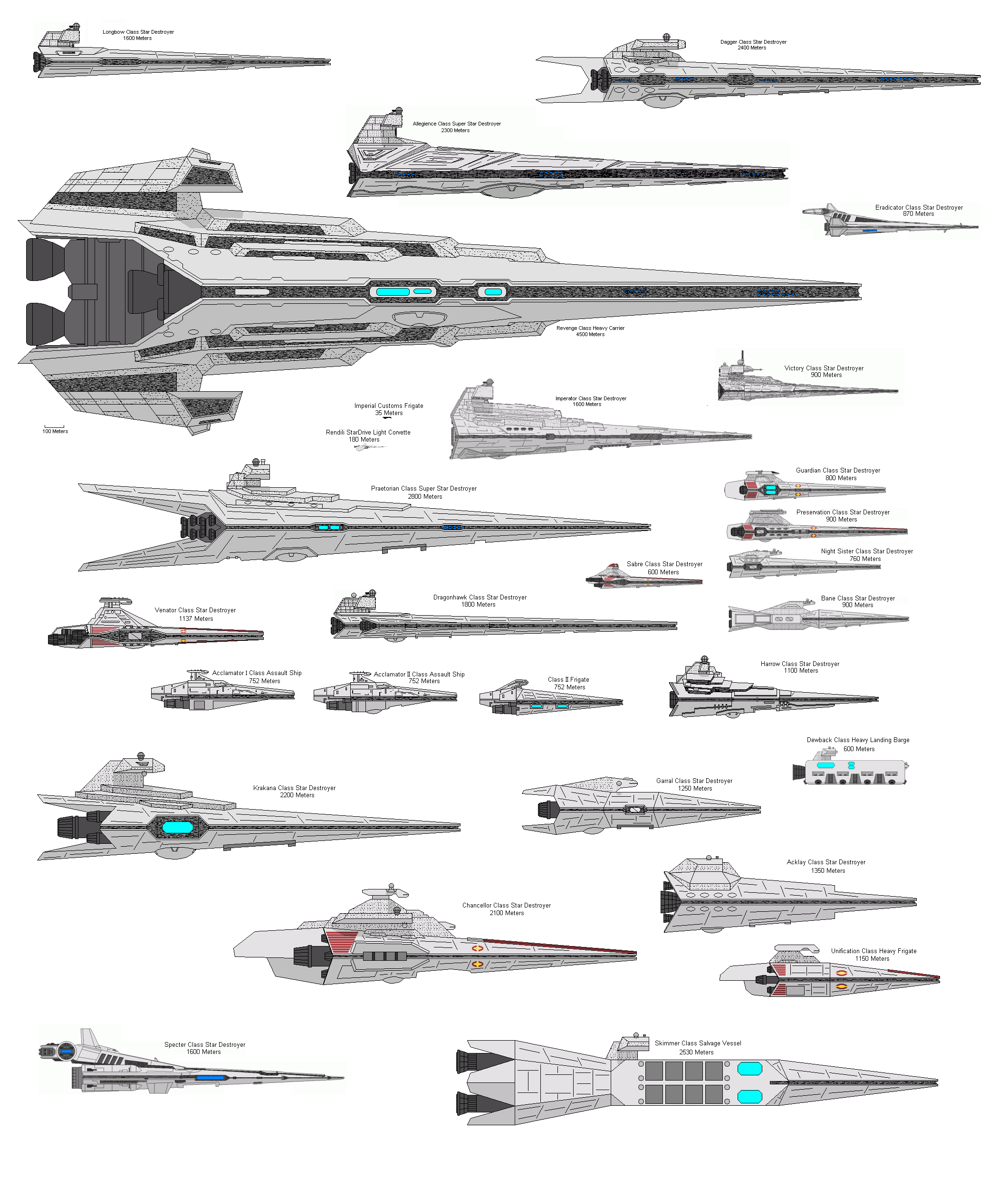 Star Destroyer Size Comparison (page 2) - Pics about space