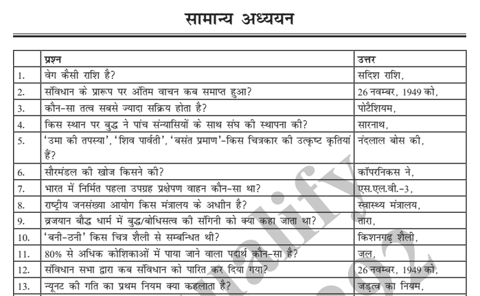 Gk In Hindi 2020 Gk Questions And Answers Gk In Hindi Question And Answer Gk Questions And Answers This Or That Questions General Knowledge Quiz Questions