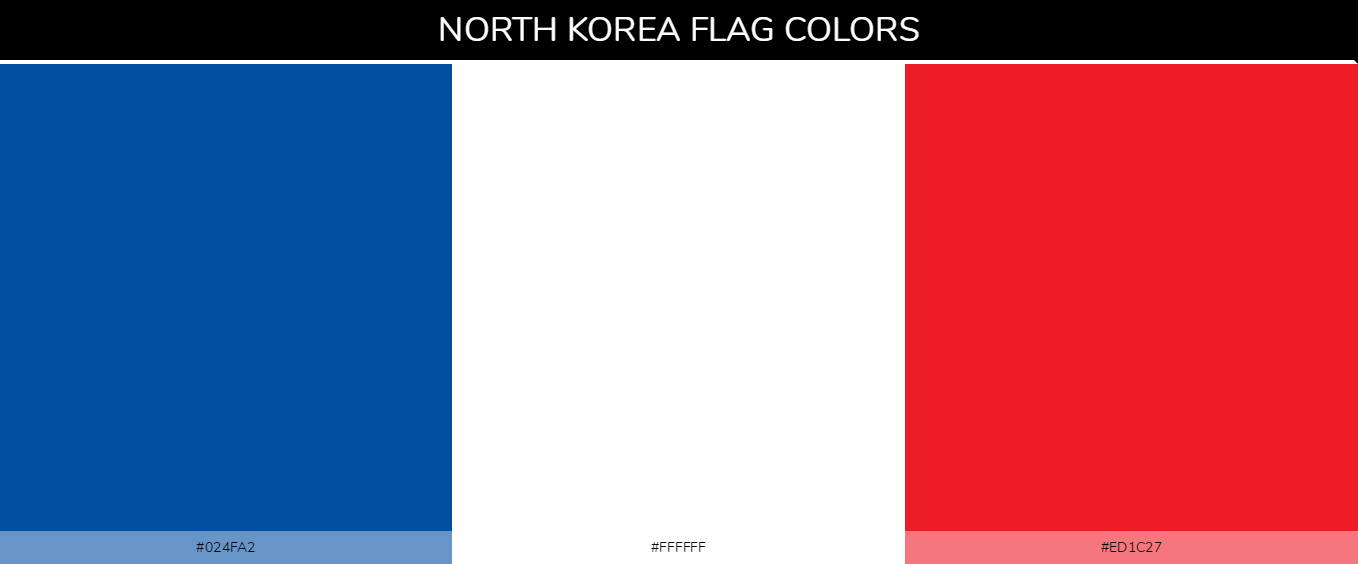 Color Palettes Of All Country Flags 061 In 2020 All Country Flags Flag Colors Country Flags