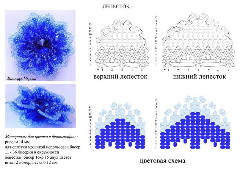 Марина Шамшура | ВКонтакте | Blumen | Pinterest | Blumen