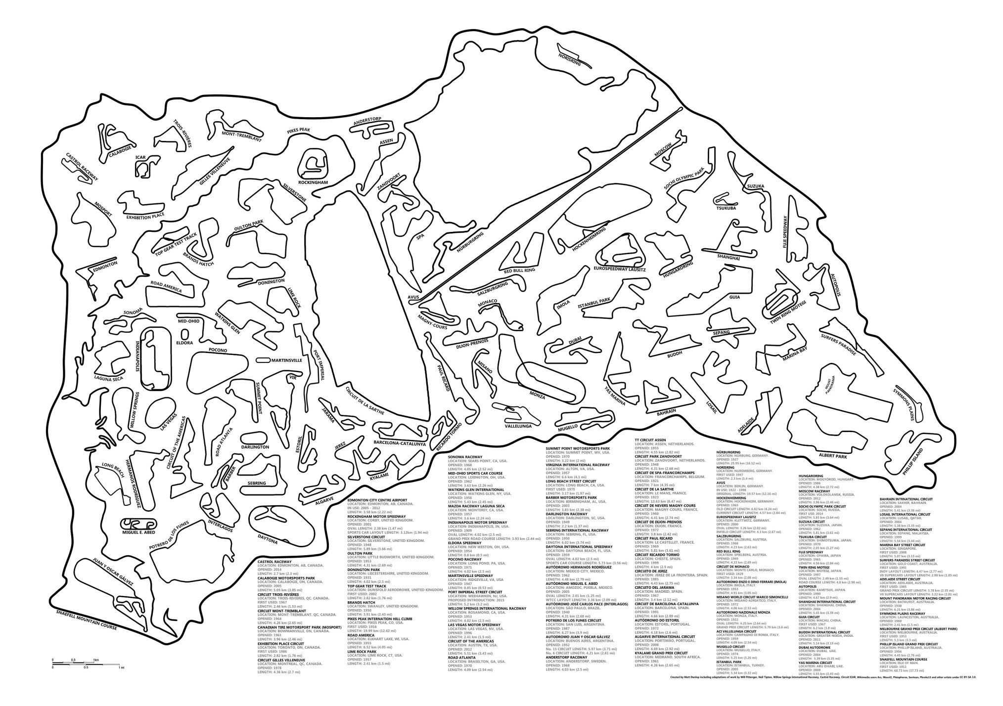 Cool Race Track Size Comparison Isle Of Man Tt Ferrari Formel