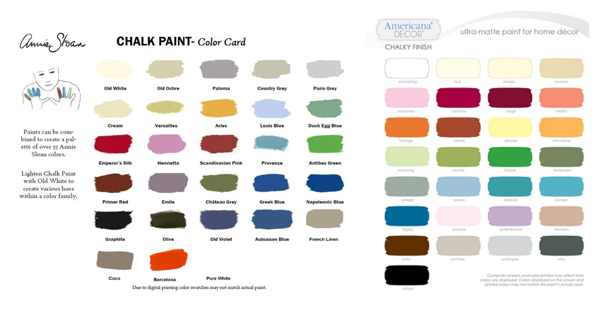 Side By Side Color Comparison Of Annie Sloan Chalk Paint