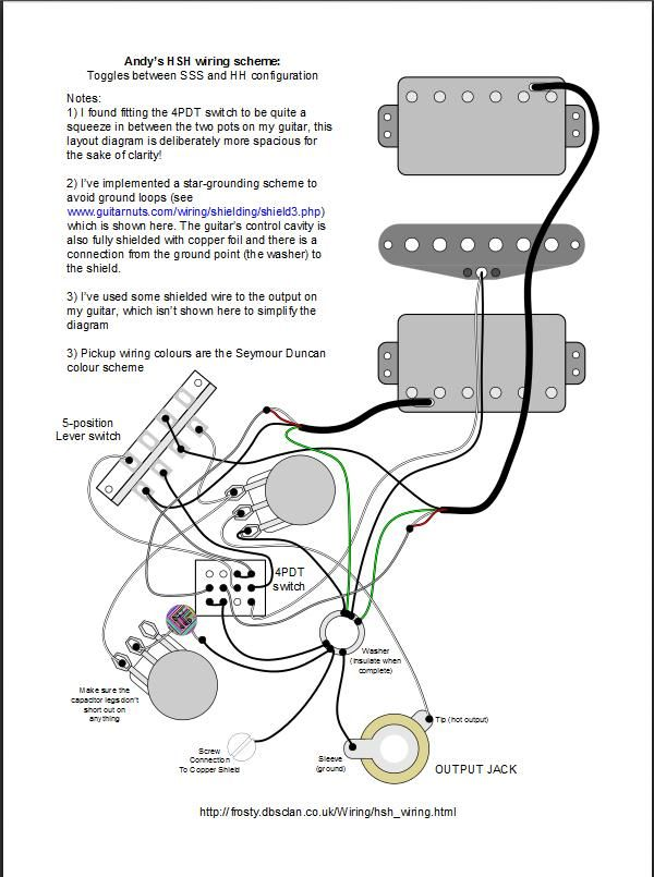 Fine Stratocaster Wiring Mods Thick Ibanez 5 Way Switch Wiring Square 3 Way Switch Guitar How To Install A Car Alarm With Remote Start Youthful 3 Humbucker Strat Soft3 Pickup Guitar Jeff Baxter Strat Wiring Diagram   Google Search | Guitar Wiring ..