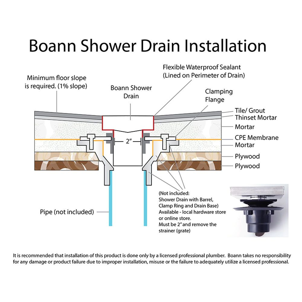 Trench Drain Installation 011 Jpg 1000 1000 Shower Drain