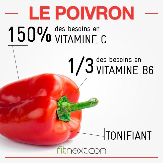 Savez-vous que le poivron rouge est en réalité un fruit ? Invitez-le dans vos menus pour profiter de ses vitamines et antioxydants! #poivron #freshfood #fitfood