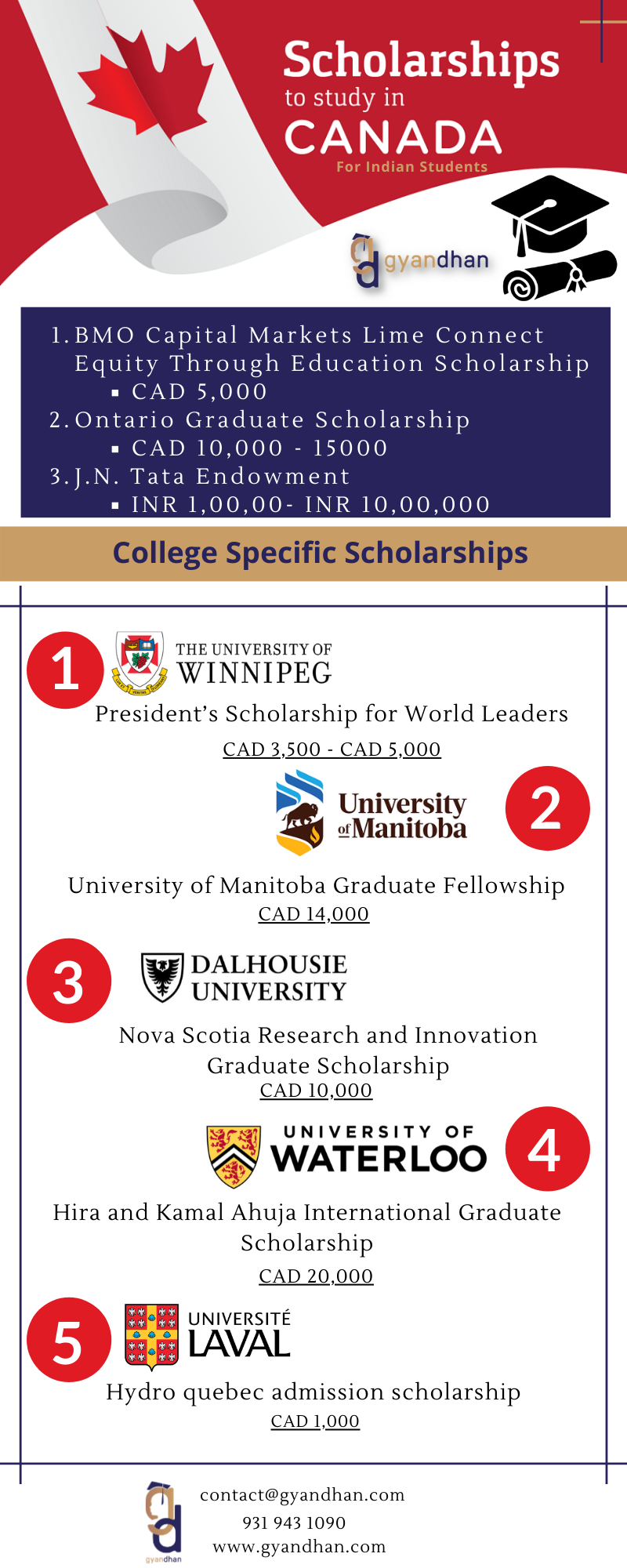 fe5337087325f3f0ba9d2324d4387502 - How To Get Scholarship In Canada For Indian Students