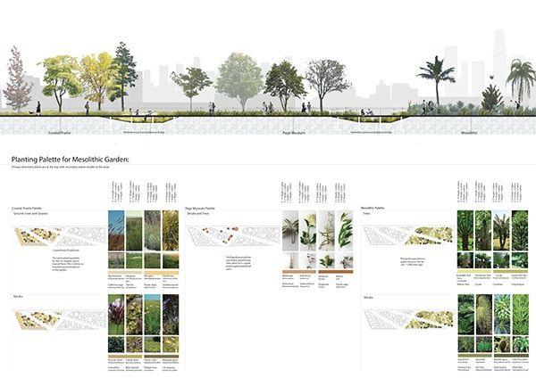 Planting Legend And Base Plan On Behance Landscape Diagram Landscape Architecture Graphics Landscape Architecture Plants