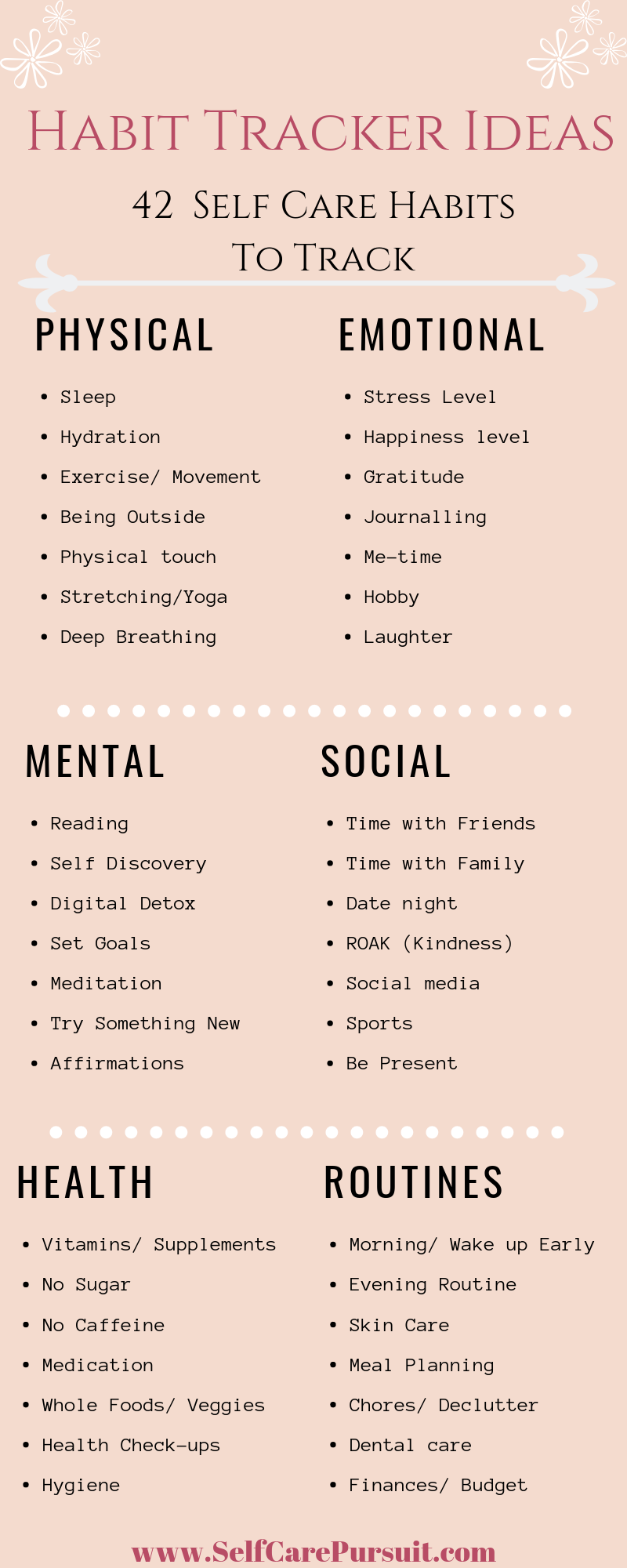 42 Habit Tracker Ideas to focus on Self Care Looking for new Habits to Track to help with your Self Care Routine Check out the latest blog post from Self Care pursuit hig...