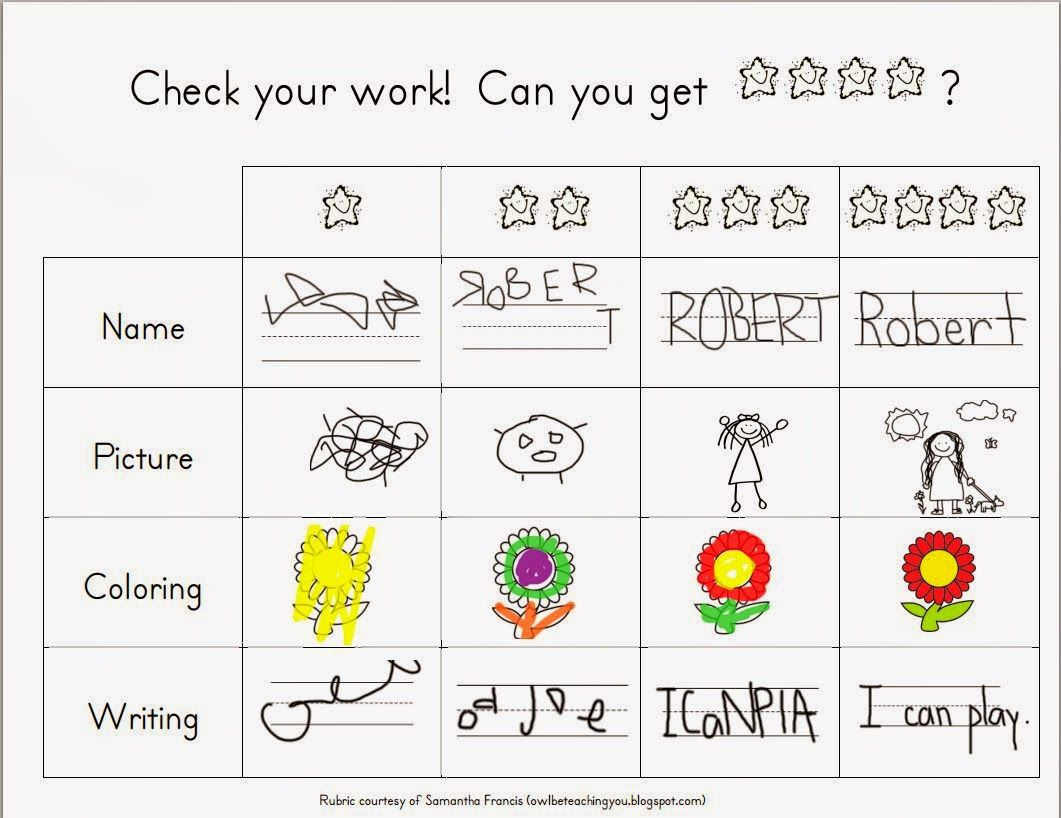 All About Writing Freebie Packed Kindergarten Writing Kindergarten Rubrics Writing Rubric Kindergarten writing checklist with