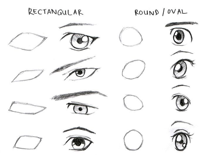 Resultado de imagen para how to draw anime eyes for beginners