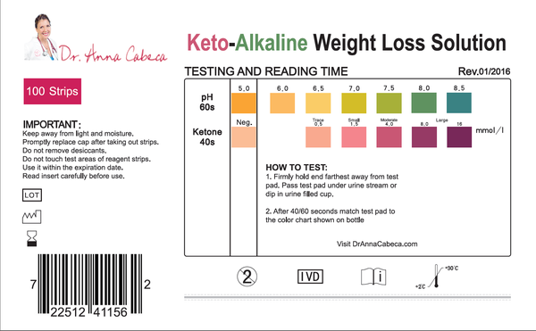 Keto-pH™ Urine Test Strips | Functional Medicine Research