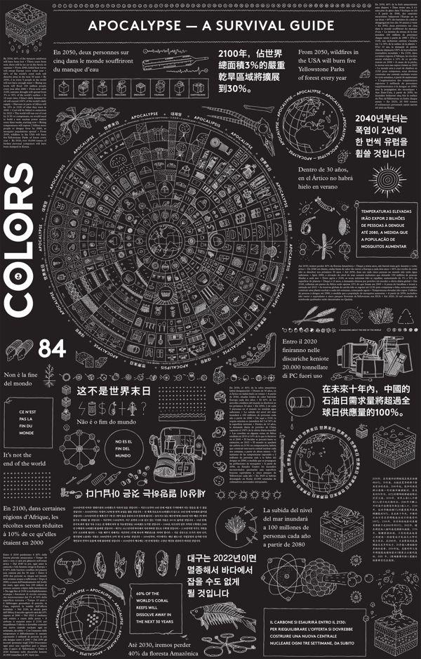 COLORS 84: Apocalypse — A Survival Guide by IdN Magazine , via Behance