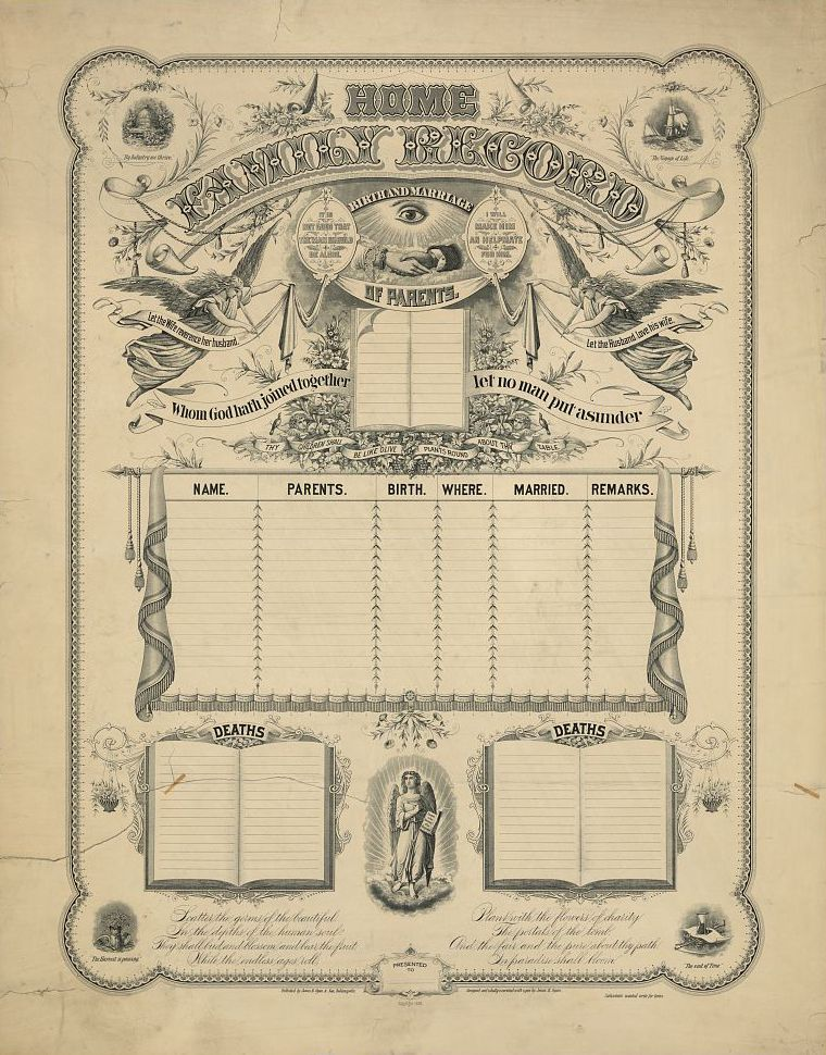 Family Record - Records and Registers | Genealogy | Pinterest ...