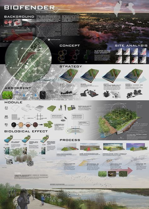 19 Ideas Landscape Architecture Presentation Layout Design For 2019