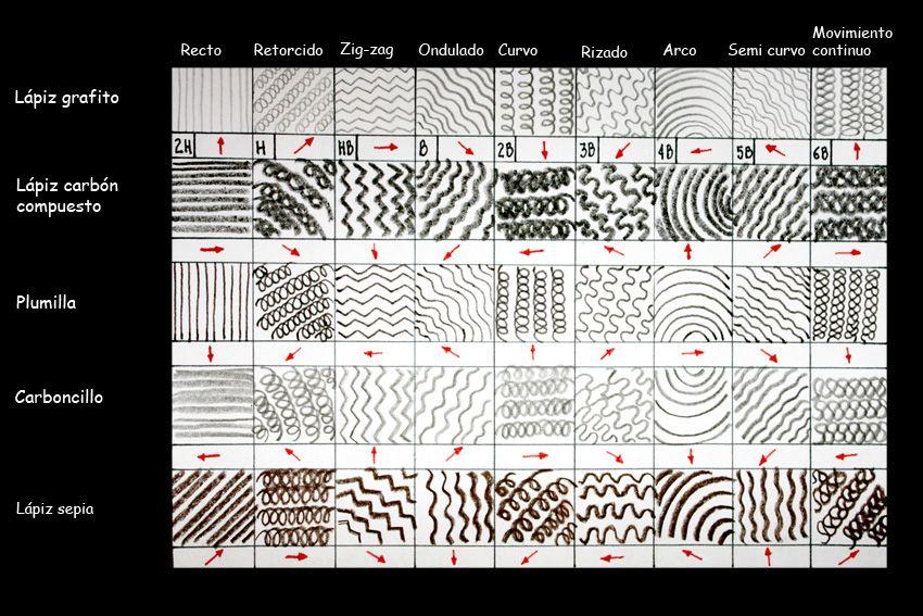 Curso De Dibujo Artistico Dibujos Artisticos Clases De Dibujo Artistico Ejercicios De Dibujo