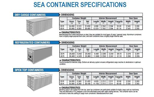 sea ocean shipping container dimensions shipping containers pinterest. Black Bedroom Furniture Sets. Home Design Ideas
