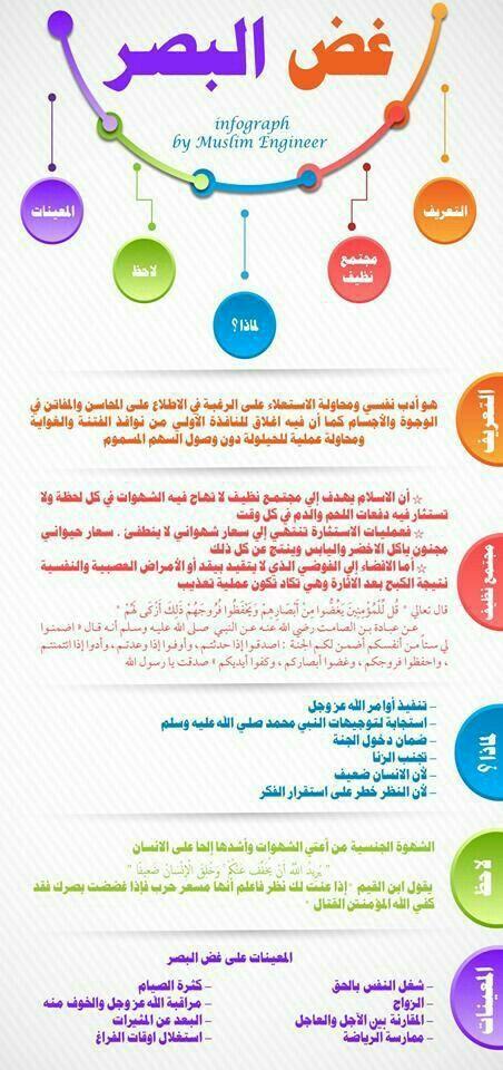 Pin By Mohammed El Hajji On معلومة Islam Facts Learn Islam Islamic Teachings