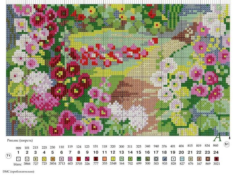 Pin By Yrishwish On Pejzazhi Cross Stitch Landscape Cross Stitch House Cross Stitching