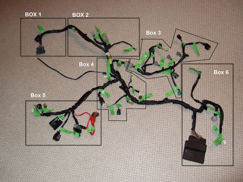 airbag wiring harness automotive secondary wiring harness market by application  engine  automotive secondary wiring harness