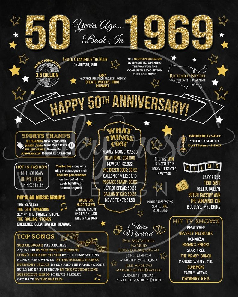 50th Anniversary Sign Poster INSTANT DOWNLOAD, 50th Anniversary Gifts for Parents, 1969 Chalkboard Party Decoration PRINTABLE Ideas Marriage