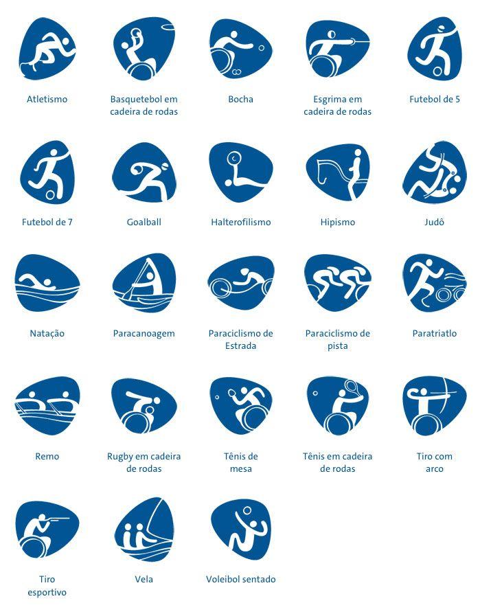 welche sportarten sind olympisch