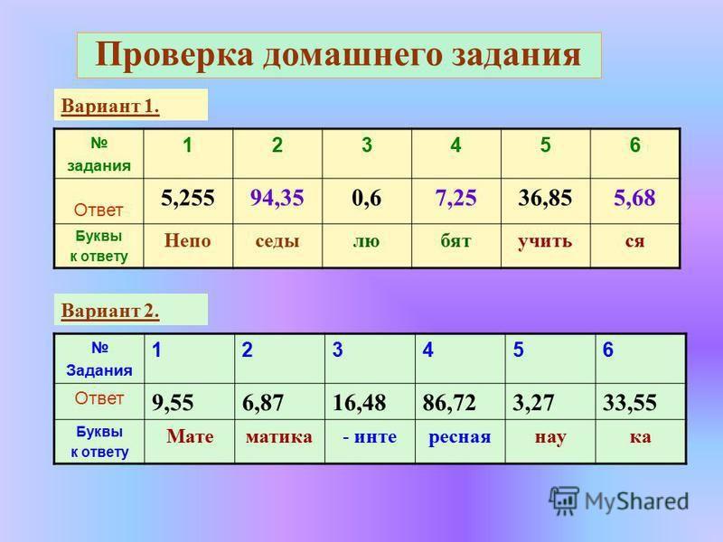 Ответы к рабочей тредади по физике 6 класс исаченкова
