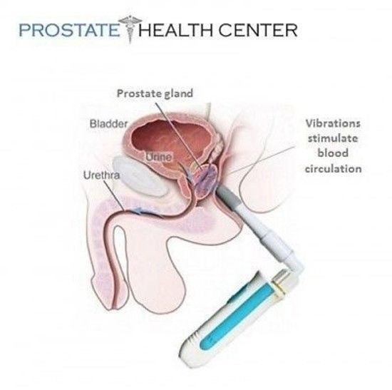 how to hit your prostate gland
