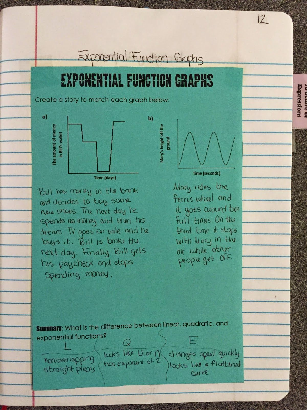 hight resolution of misscalcul8: Algebra 1 Unit 1: Graphing Stories Interactive Notebook   Math  interactive notebook