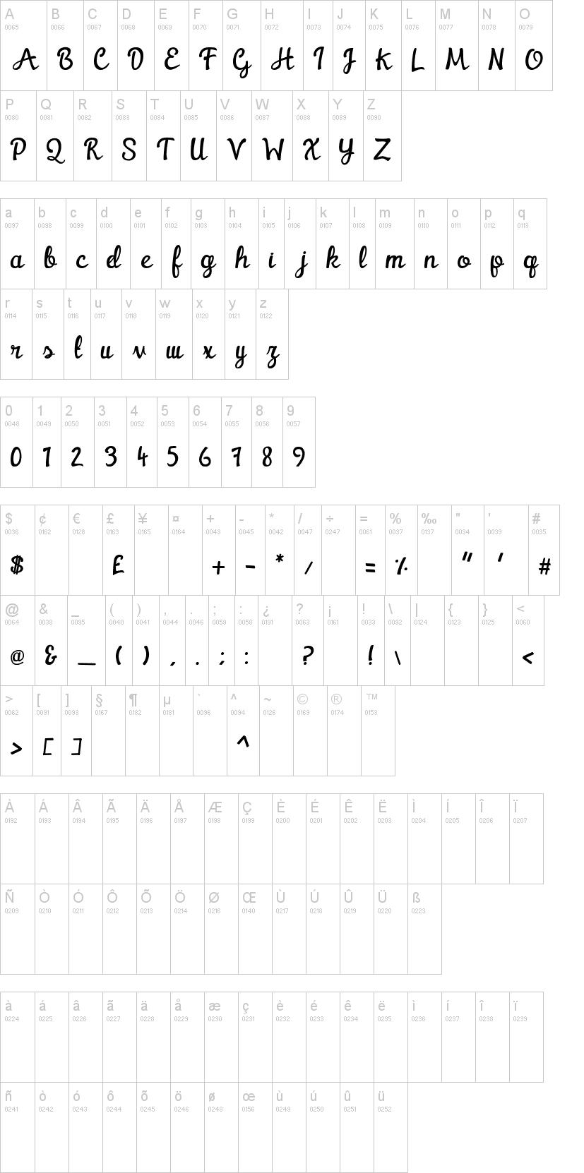 Watermelon Font Dafont Com Typography Fonts Script Fonts
