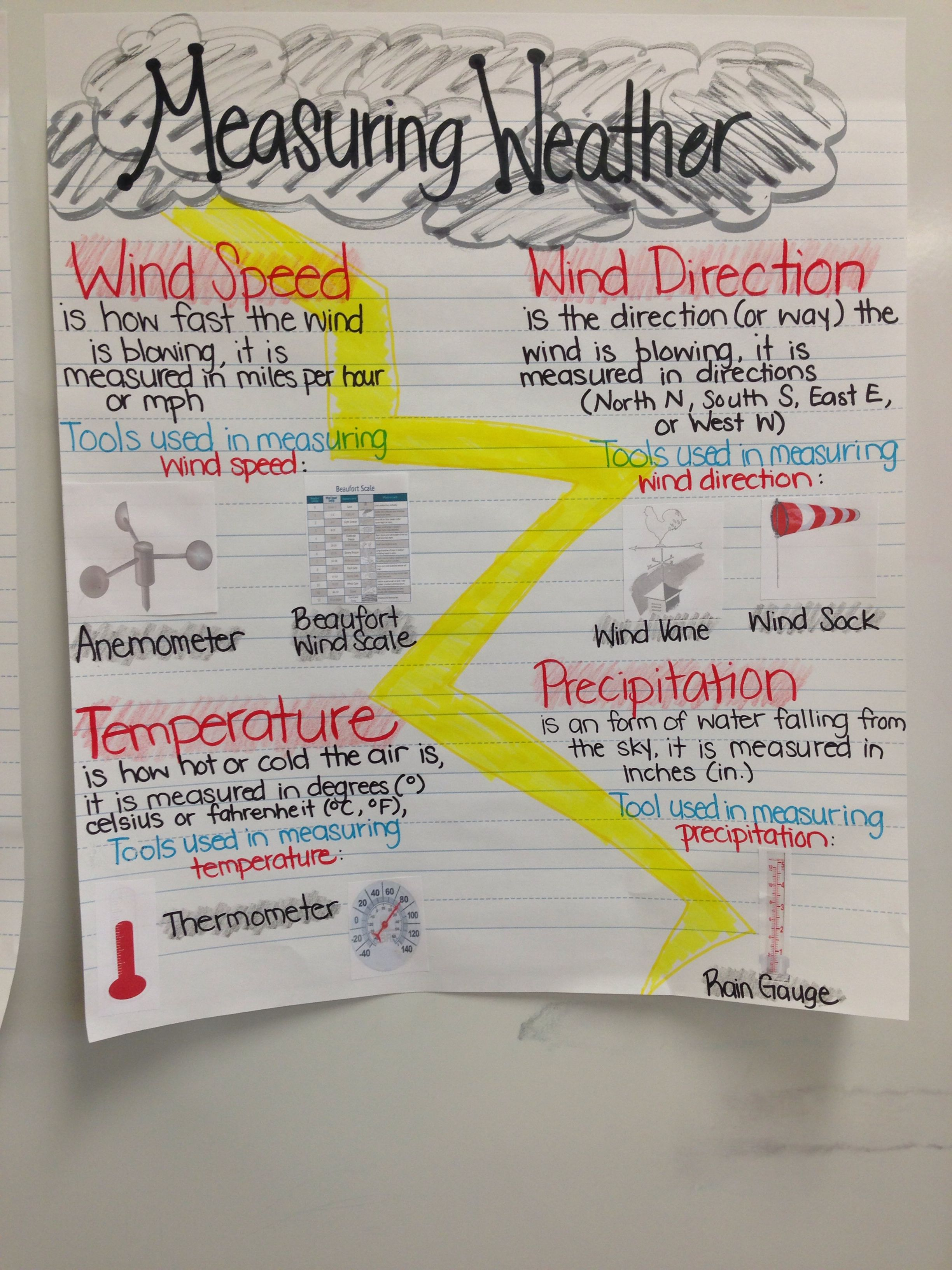 Weather Anchor Chart Second Grade Science Weather Science Science Lessons