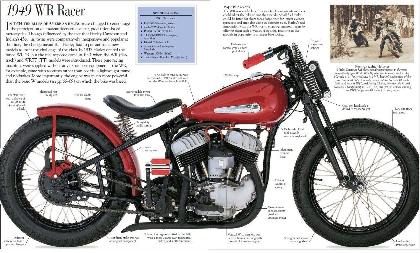 Pin By Sotir Mekshi On Harley Davidson Harley Bikes Harley Davidson Engines Harley Davidson Motorcycles