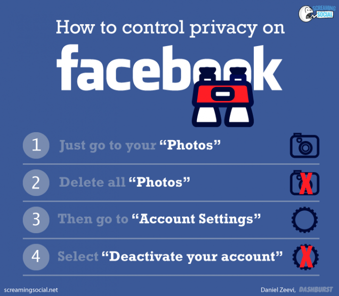 Facebook Privacy Meme Not Fiber Related But Loool Considering Using It Next Time  C B Facebook Humorfacebook Quotesfunny