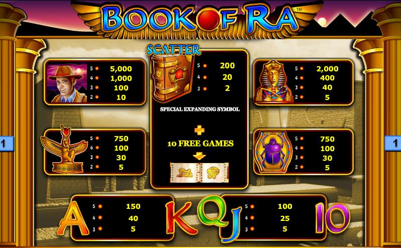 игровые автоматы играть бесплатно книжки онлайнi